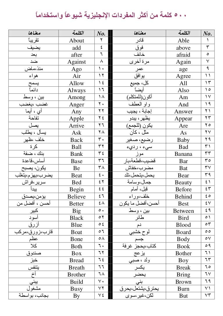 كتاب مصطلحات محاسبية باللغة الانجليزية