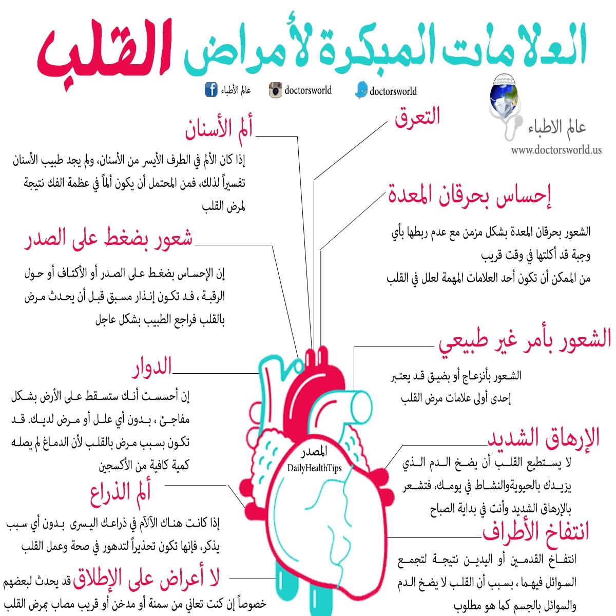 صورة ماهي اعراض مرض القلب , احذر من هذه الاعراض