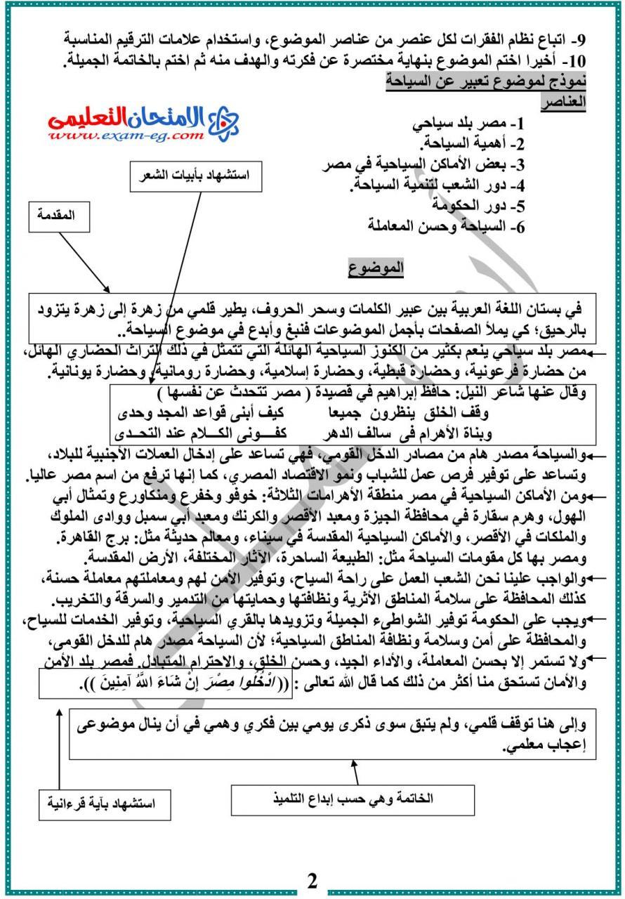 مقدمة تعبير عن اللغة العربية