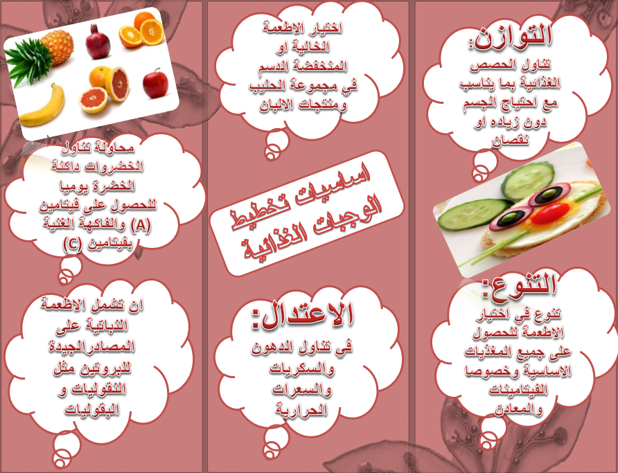 عبارات عن الغذاء الصحي الغذاء الصحى افضل من الف صنف حنان خجولة
