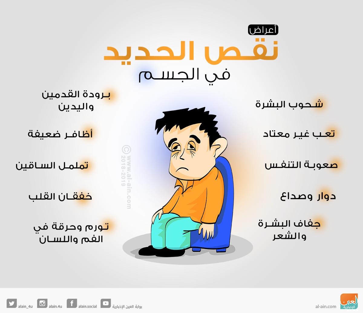 صورة اعراض نقص الحديد في الجسم , قد تتسبب الانيميا في بعض مشاكل صحية لك