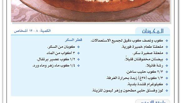 صورة طريقة عمل اطباق حلويات سهلة , وفرى وكوني ست بيت شاطرة مع هذه الوصفات